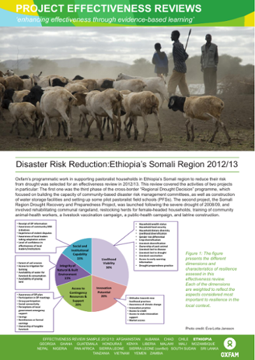 Effectiveness Review: Disaster Risk Reduction Programming in